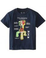 Тениска Minecraft Creeper анатомия